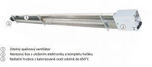 Tmavý infrazaric Inframax Eurad Eco I - popis